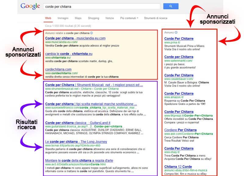 google-annunci-risultati